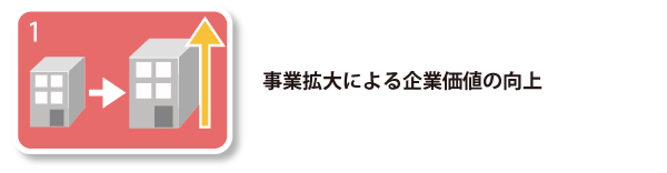 会社買収01